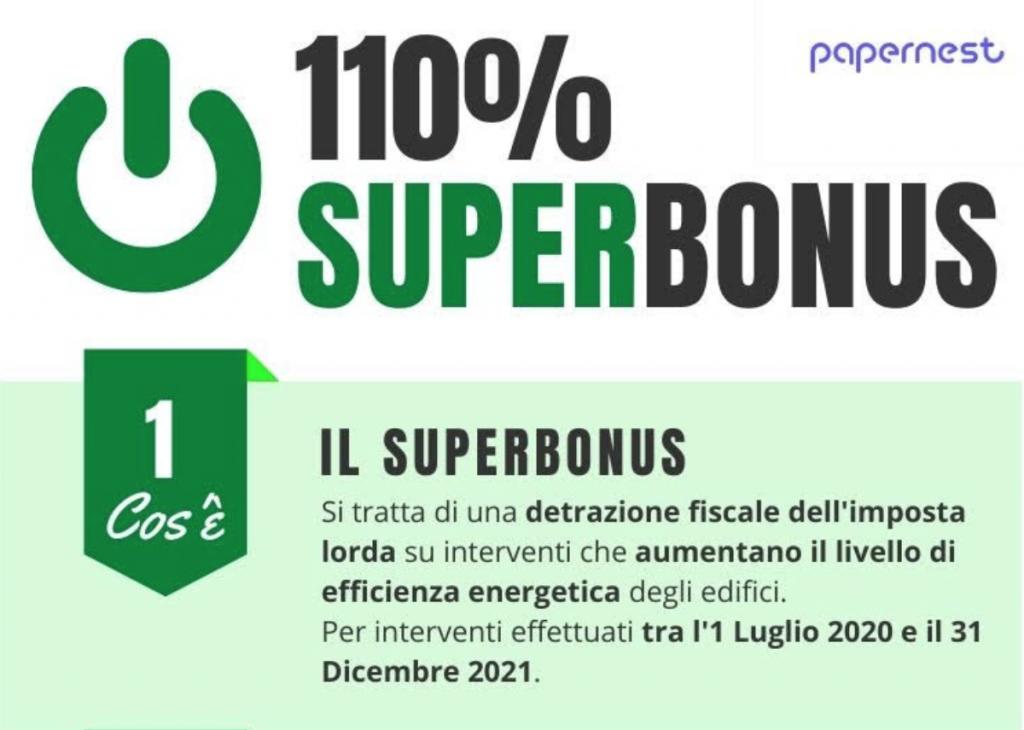 superbonus-2021